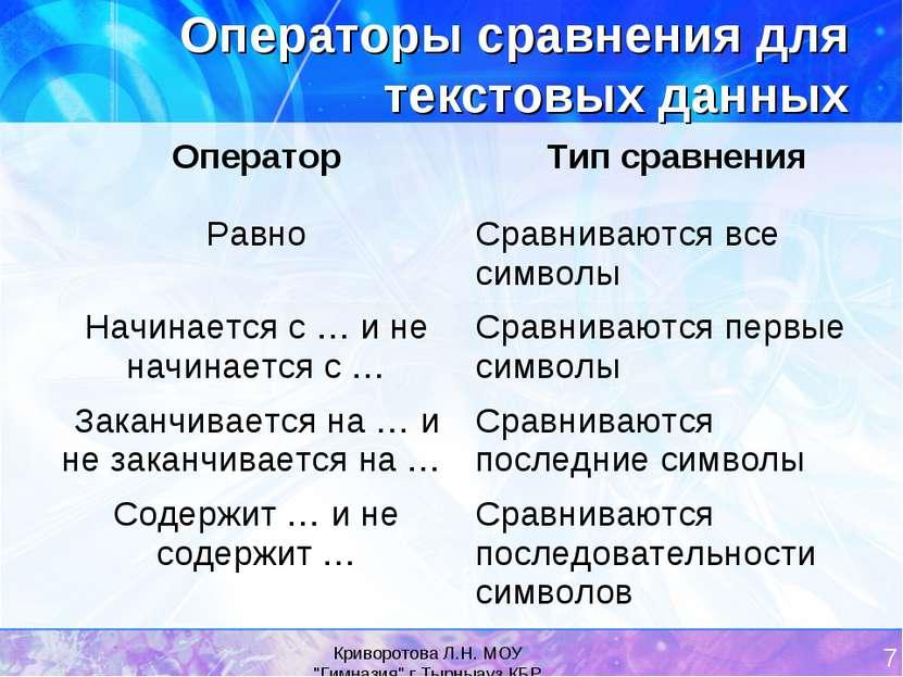 """Криворотова Л.Н. МОУ """"Гимназия"""" г.Тырныауз КБР * Операторы сравнения для текс..."""