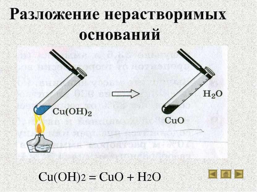 Cu(OH)2 = CuO + H2O
