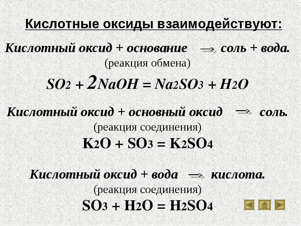 Кислотный оксид + основание соль + вода. (реакция обмена) SO2 + 2NaOH = Na2SO...