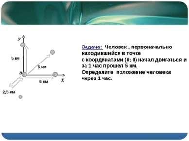 Задача: Человек , первоначально находившийся в точке с координатами (0; 0) на...