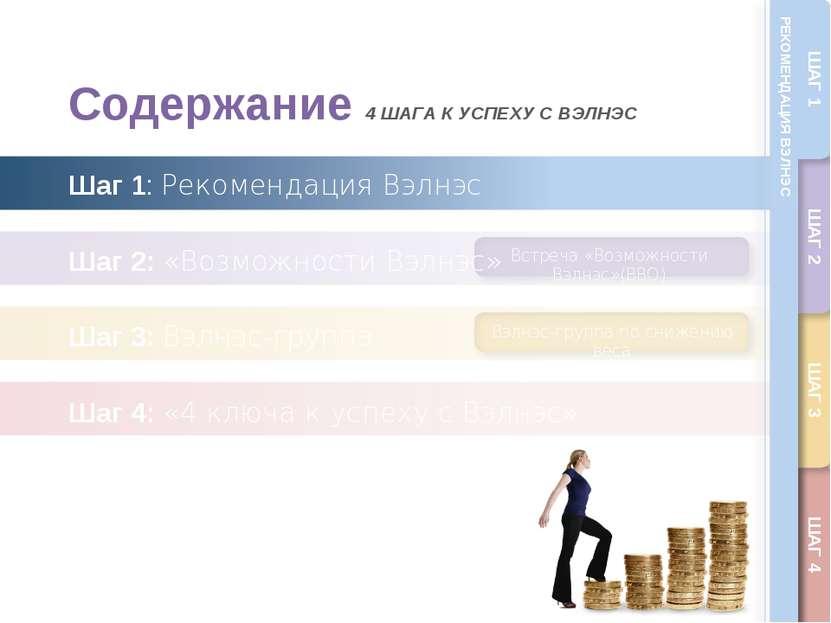 Встреча «Возможности Вэлнэс»(ВВО) Вэлнэс-группа по снижению веса Содержание 4...