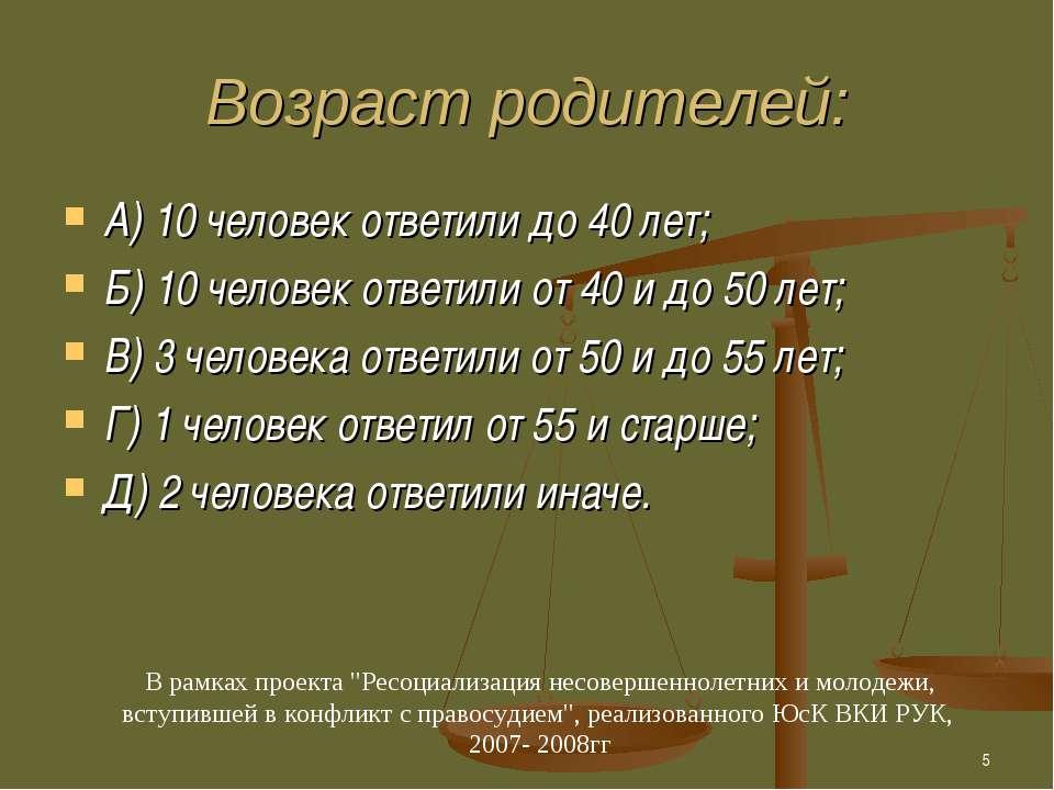 * Возраст родителей: А) 10 человек ответили до 40 лет; Б) 10 человек ответили...