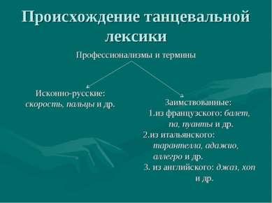 Происхождение танцевальной лексики Профессионализмы и термины Исконно-русские...