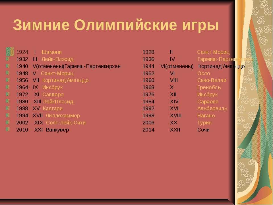 Зимние Олимпийские игры 1924 I Шамони 1928 II Санкт-Мориц 1932 III Лейк-Плэси...