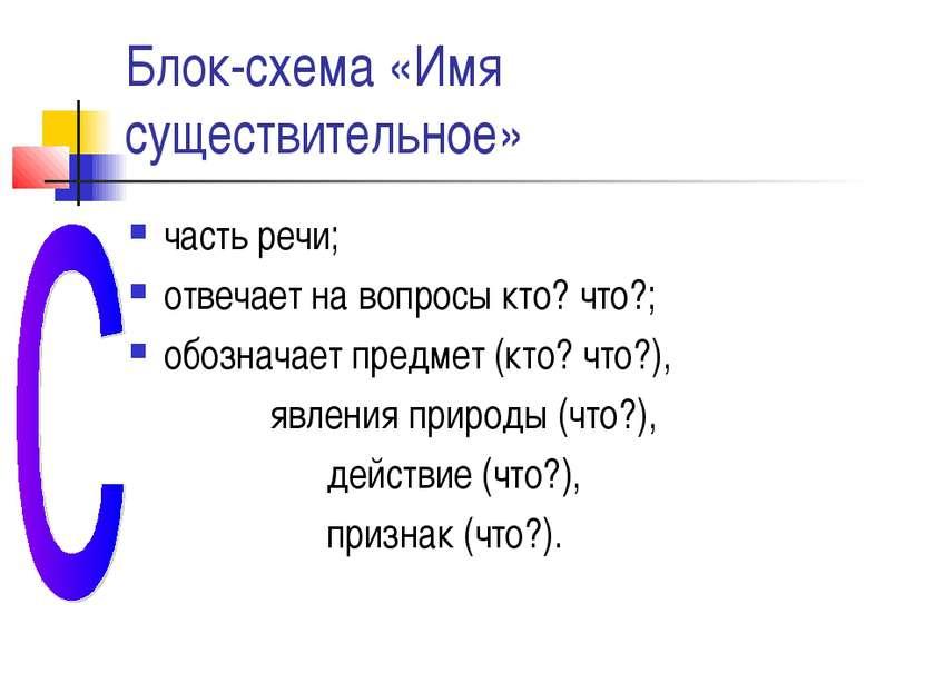 Блок-схема «Имя существительное» часть речи; отвечает на вопросы кто? что?; о...