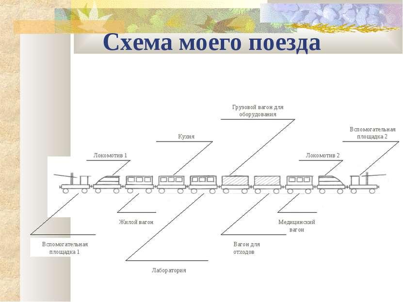 Схема моего поезда