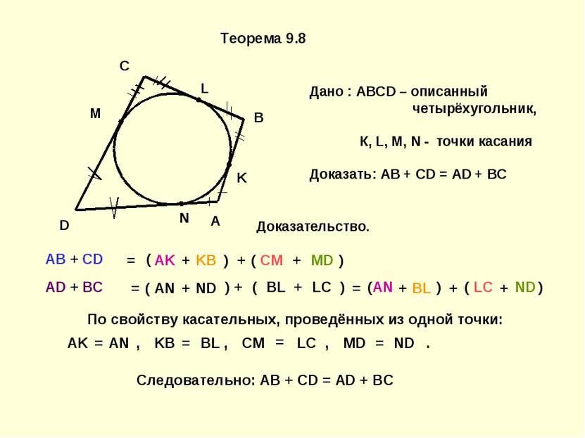 Теорема 9.8 AB + CD AD + BC ( AK + KB ) + ( CM + MD ) ( AN + ND ) + ( BL + LC...