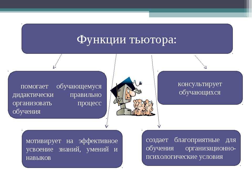 Функции тьютора: помогает обучающемуся дидактически правильно организовать пр...