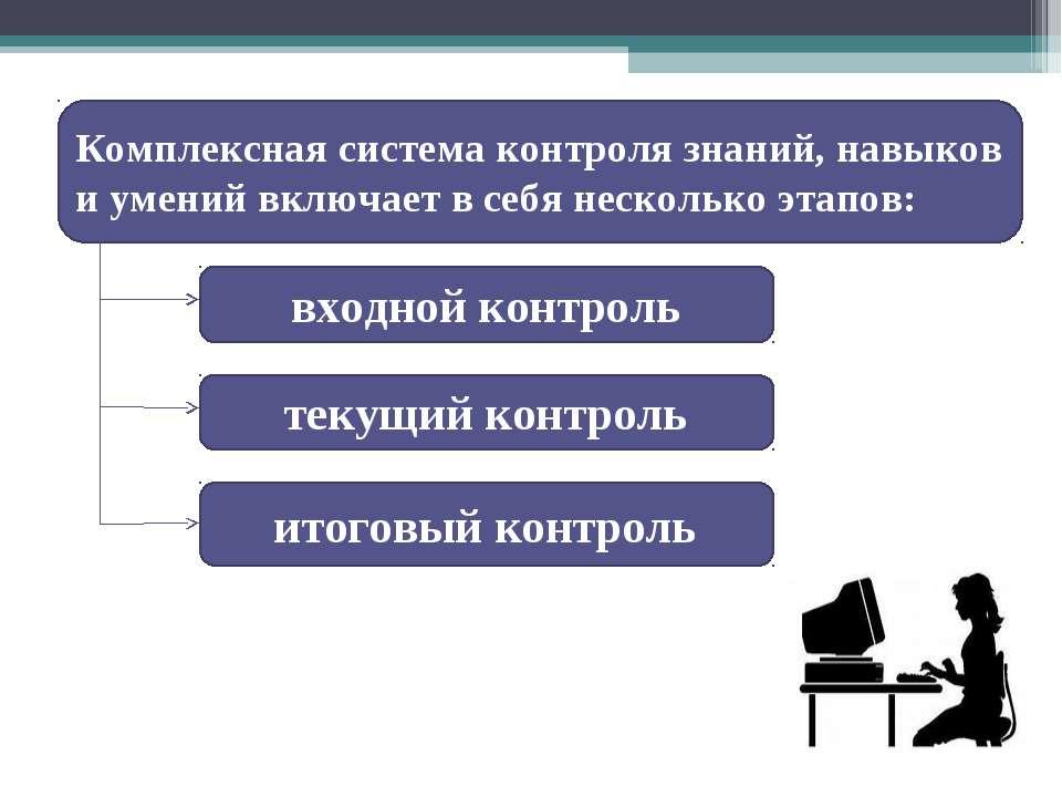 Комплексная система контроля знаний, навыков и умений включает в себя несколь...