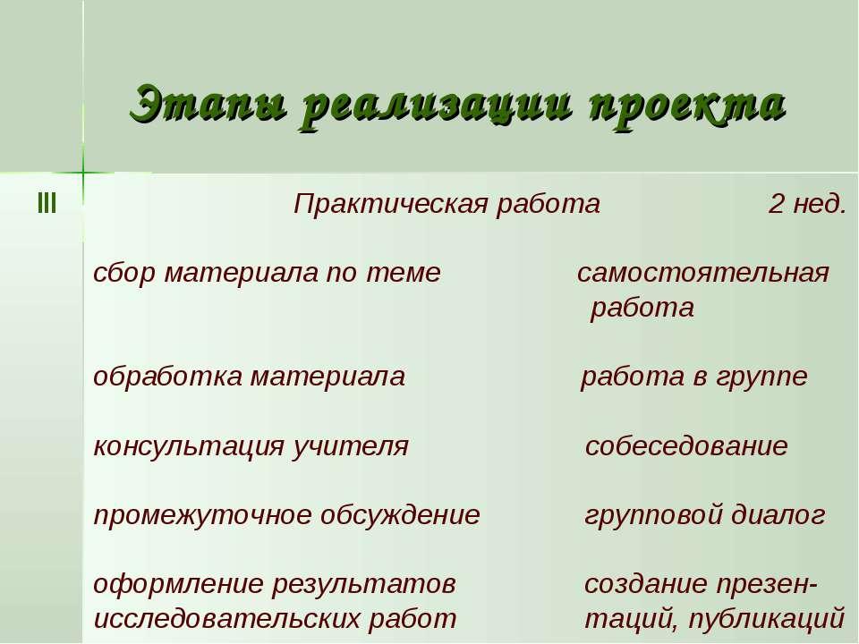 Этапы реализации проекта Практическая работа 2 нед. сбор материала по теме са...