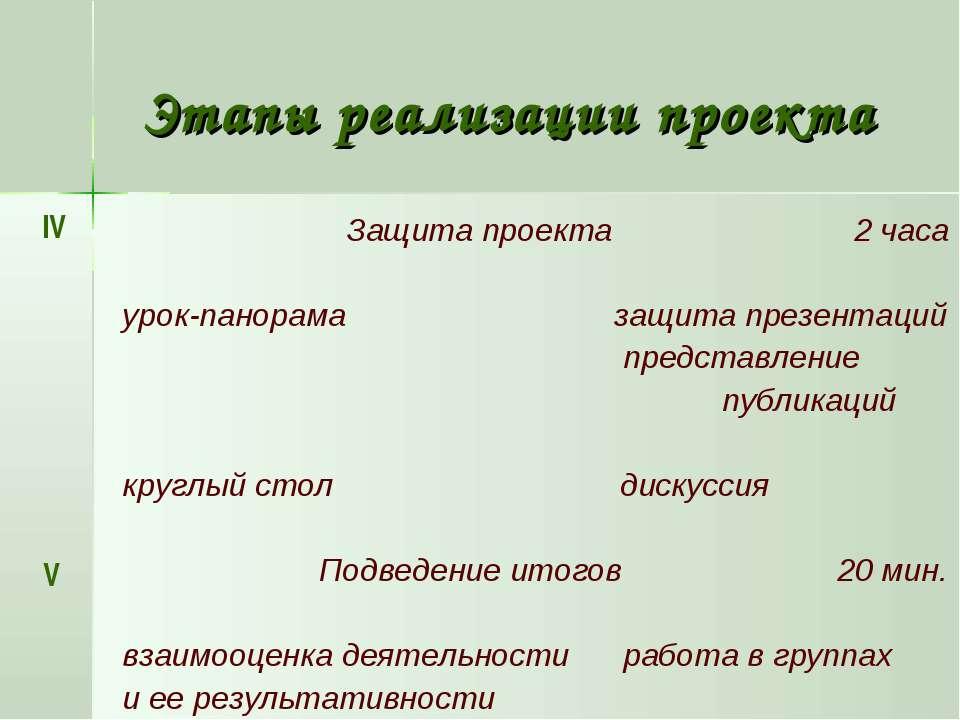 Этапы реализации проекта Защита проекта 2 часа урок-панорама защита презентац...