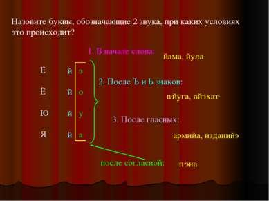 Назовите буквы, обозначающие 2 звука, при каких условиях это происходит? Е Ё ...