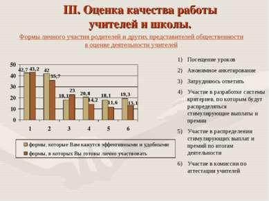 III. Оценка качества работы учителей и школы. Формы личного участия родителей...