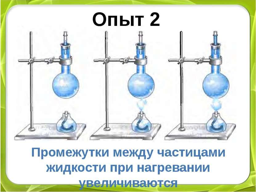 Опыт 2 Промежутки между частицами жидкости при нагревании увеличиваются