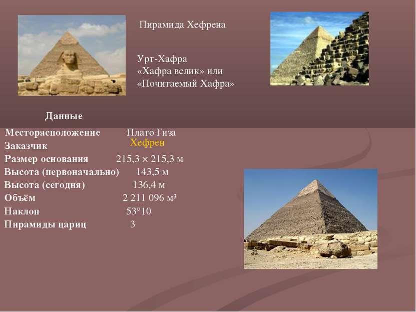 Пирамида Хефрена Урт-Хафра «Хафра велик» или «Почитаемый Хафра» Данные Местор...