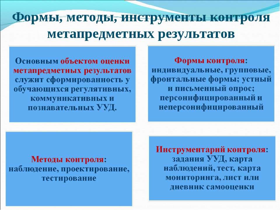 Формы, методы, инструменты контроля метапредметных результатов
