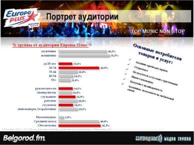 Портрет аудитории (1) Источник: Август 2011. Москва. Красным отмечены группы ...
