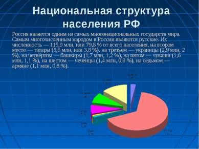Россия является одним из самых многонациональных государств мира. Самым много...