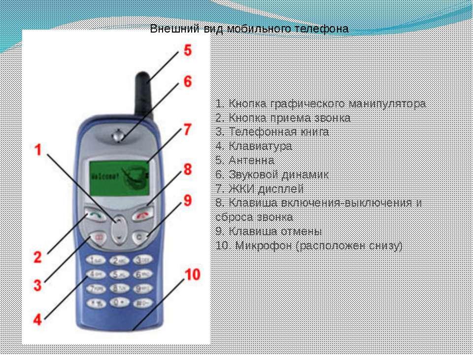 1. Кнопка графического манипулятора 2. Кнопка приема звонка 3. Телефонная кни...