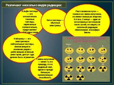 Различают несколько видов радиации: Альфа-частицы — это относительно тяжелые ...