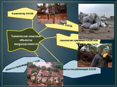 Химически опасные объекты подразделяются Количеству АХОВ токсичности АХОВ тех...