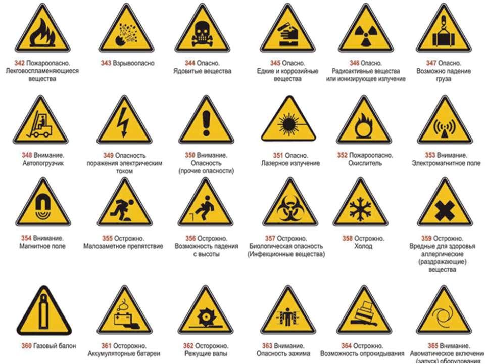 АХОВ - Аварийно-химические опасные вещества– это химические вещества или сое...