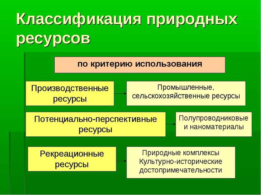 Классификация природных ресурсов Промышленные, сельскохозяйственные ресурсы п...