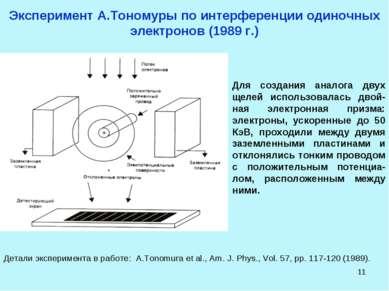 * Эксперимент А.Тономуры по интерференции одиночных электронов (1989 г.) Для ...