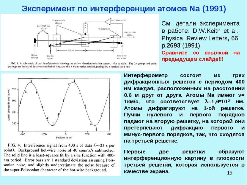 Эксперимент по интерференции атомов Na (1991) * Интерферометр состоит из трех...