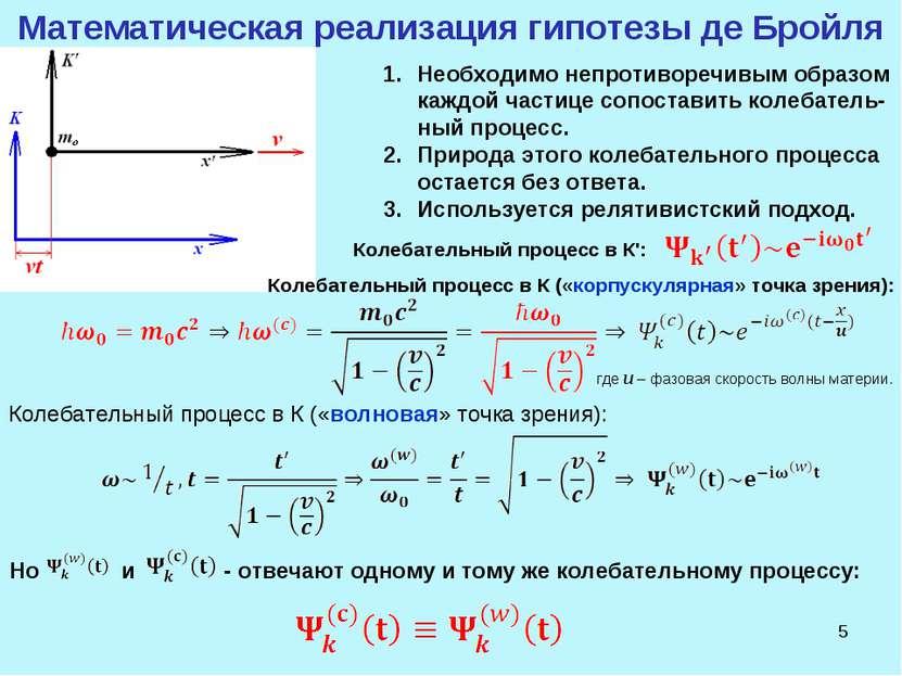 * Математическая реализация гипотезы де Бройля Необходимо непротиворечивым об...