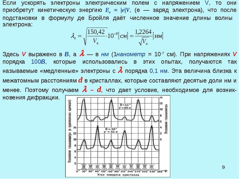 * Если ускорять электроны электрическим полем с напряжением V, то они приобре...