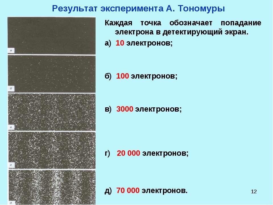 * Результат эксперимента А. Тономуры Каждая точка обозначает попадание электр...