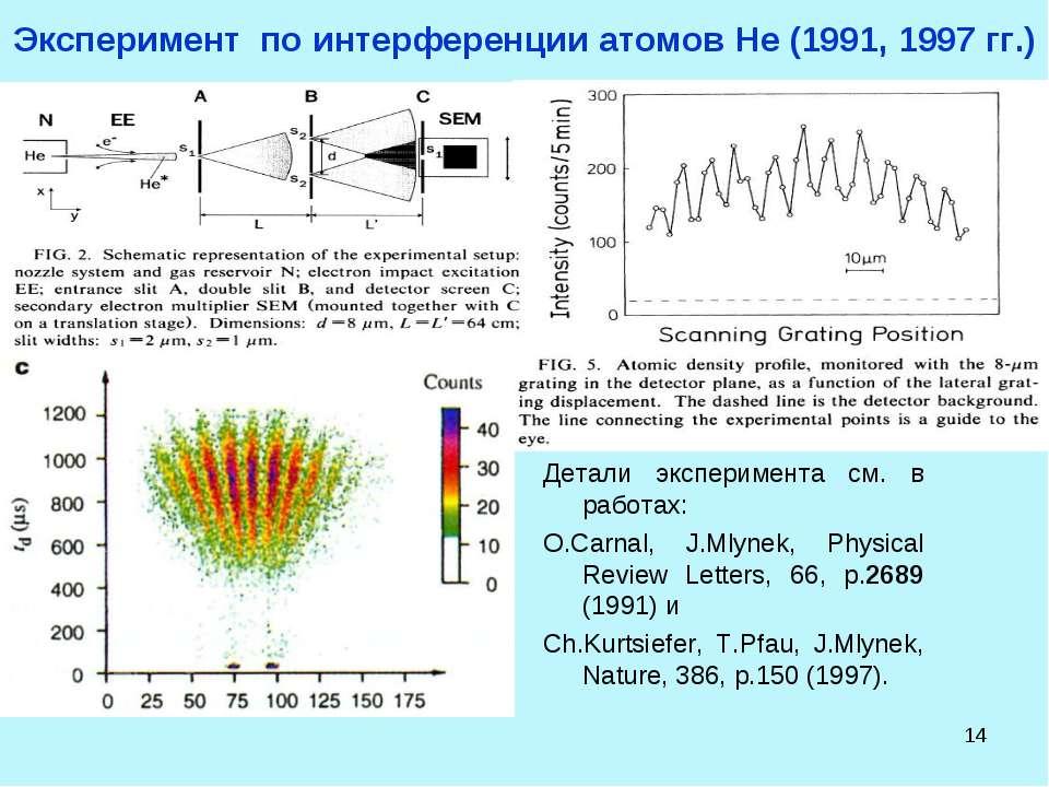 * Эксперимент по интерференции атомов He (1991, 1997 гг.) Детали эксперимента...