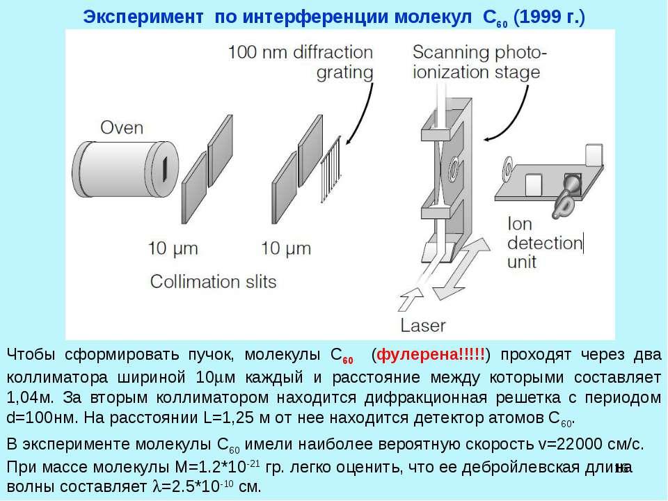 * Эксперимент по интерференции молекул С60 (1999 г.) Чтобы сформировать пучок...
