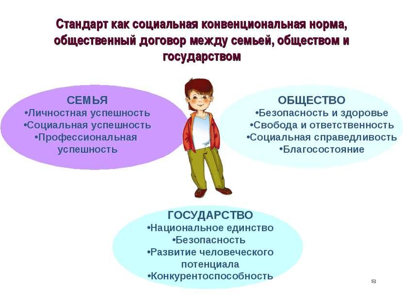 Стандарт как социальная конвенциональная норма, общественный договор между се...