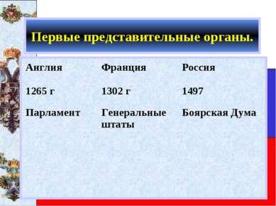Первые представительные органы. Англия Франция Россия 1265 г 1302 г 1497 Парл...