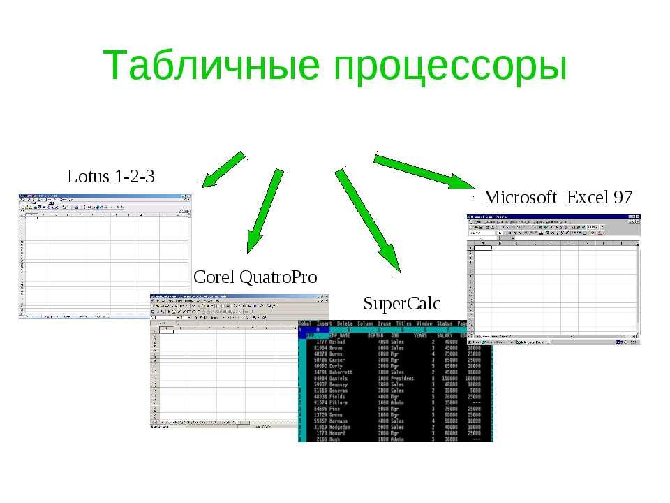 Табличные процессоры Lotus 1-2-3 Corel QuatroPro SuperCalc Microsoft Excel 97