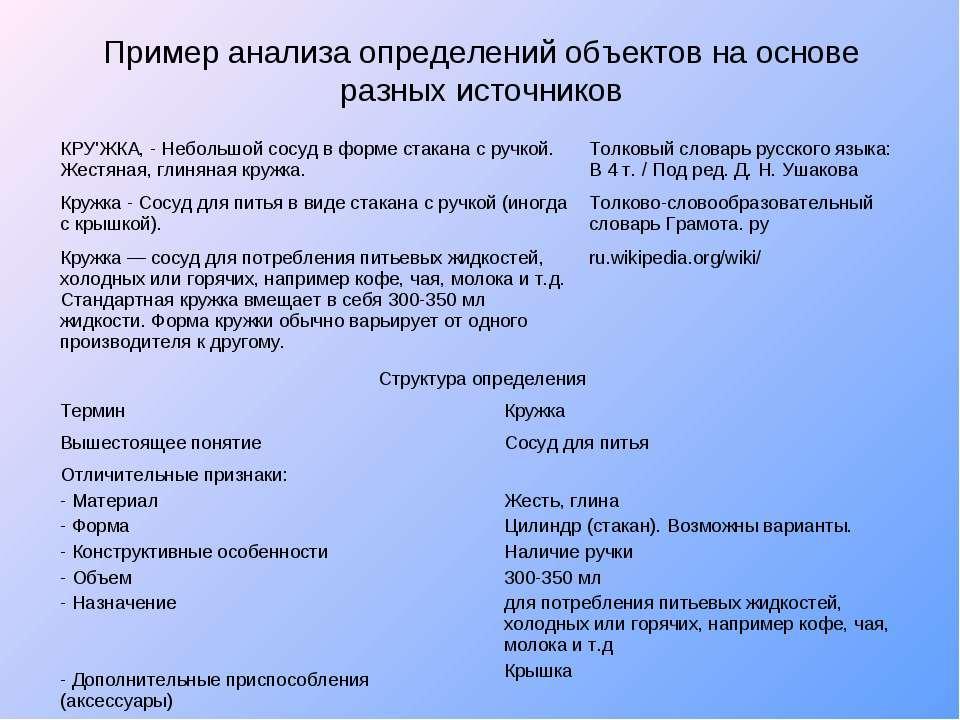 Пример анализа определений объектов на основе разных источников КРУ'ЖКА, - Не...