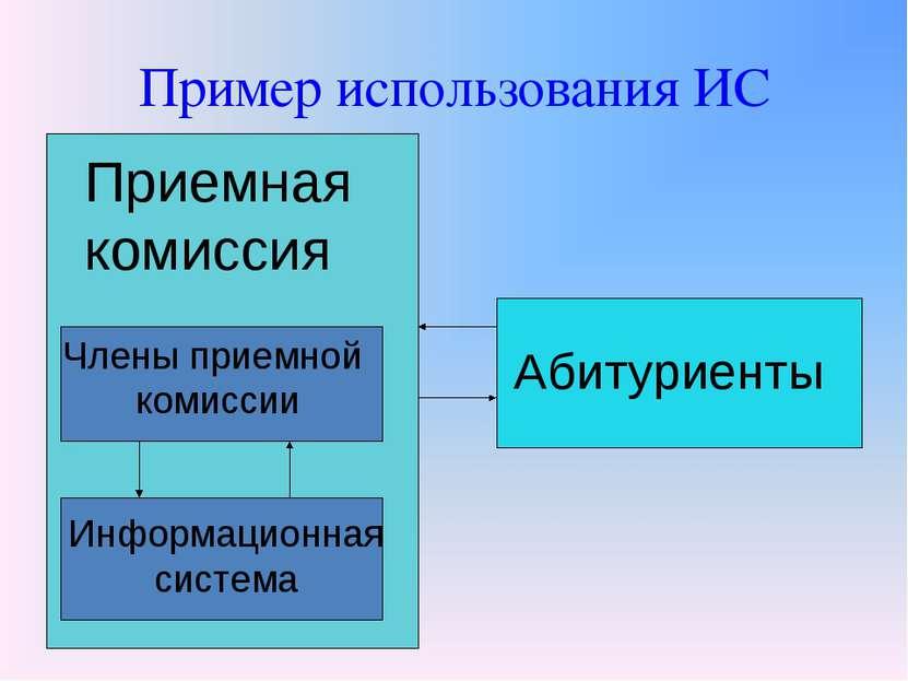 Пример использования ИС Приемная комиссия Члены приемной комиссии Информацион...