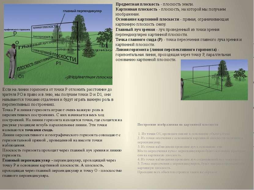 Построение изображения на картинной плоскости 1. Из точки О1, проводим линию ...
