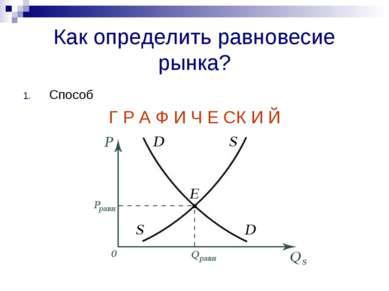 Как определить равновесие рынка? Способ Г Р А Ф И Ч Е СК И Й
