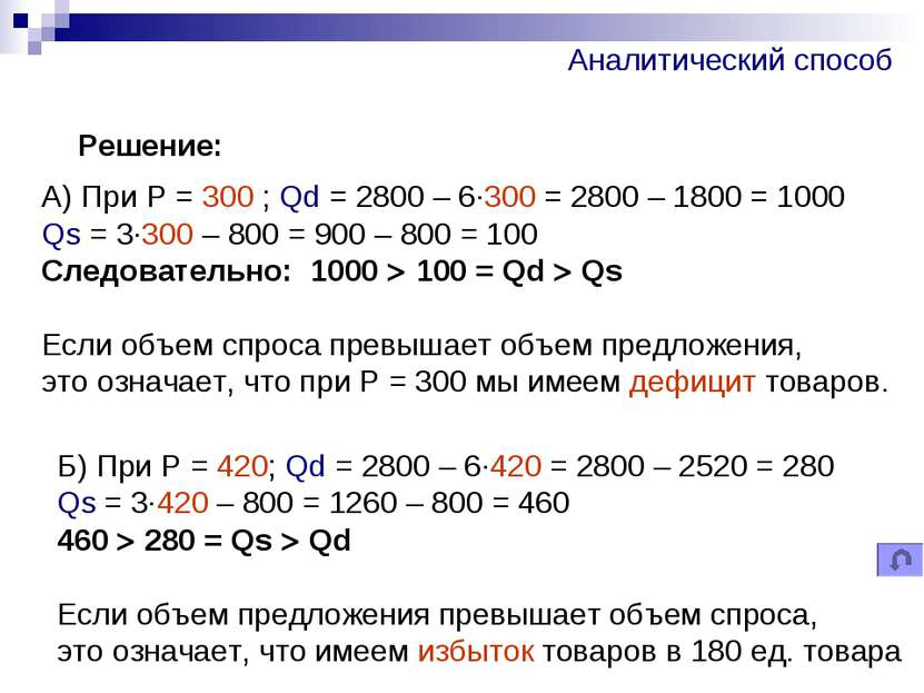 Аналитический способ Решение: А) При Р = 300 ; Qd = 2800 – 6·300 = 2800 – 180...