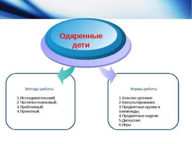 Методы работы: Исследовательский; Частично-поисковый; Проблемный; Проектный. ...