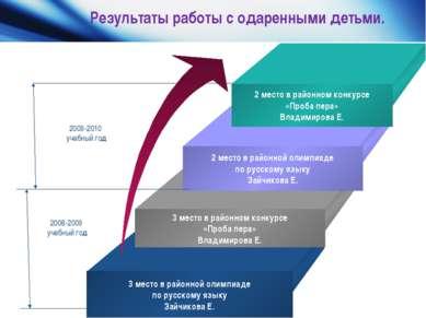 Результаты работы с одаренными детьми. 2009-2010 учебный год 2008-2009 учебны...