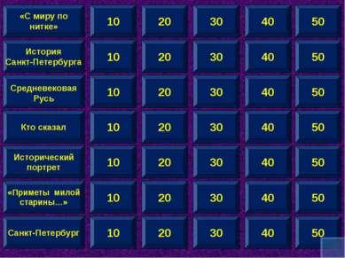 10 История Санкт-Петербурга Кто сказал Исторический портрет «Приметы милой ст...