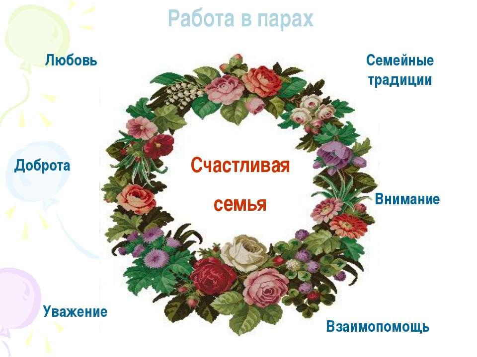 Работа в парах Счастливая семья Семейные традиции Любовь Взаимопомощь Уважени...