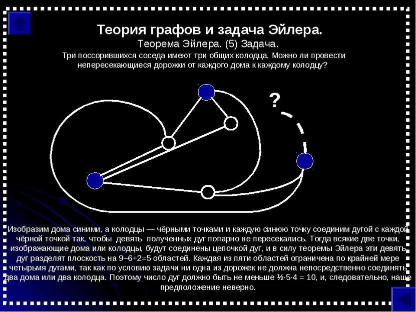 Теория графов и задача Эйлера. Теорема Эйлера. (5) Задача. Три поссорившихся ...