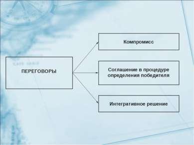 ПЕРЕГОВОРЫ Компромисс Соглашение в процедуре определения победителя Интеграти...