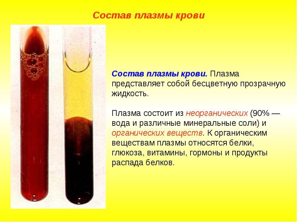 Кровь Биология 8 Класс Презентация