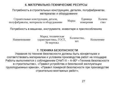 6. МАТЕРИАЛЬНО-ТЕХНИЧЕСКИЕ РЕСУРСЫ Потребность в строительных конструкциях, д...